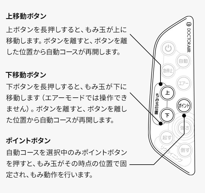 3Dマジックチェア MC-02(ご好評につき在庫が不足しています。レッドは1月下旬以降出荷)