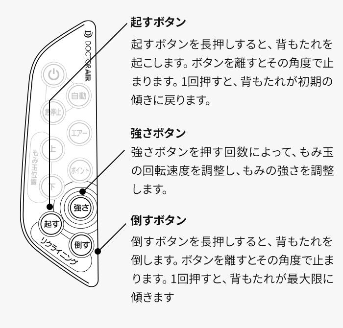 3Dマジックチェア MC-02