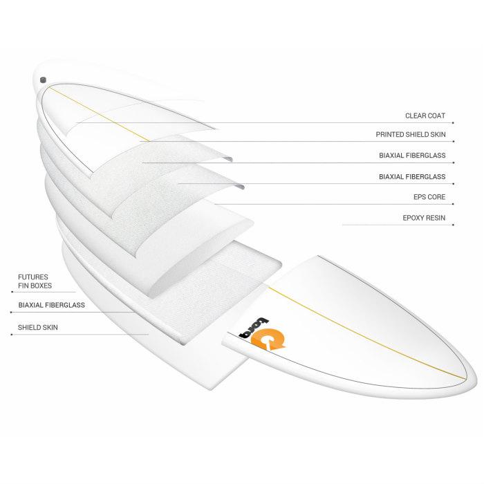"""TORQ Surfboard トルクサーフボード MOD FISH - 6'6""""  CLASSIC クラシック EPS ショートボード サーフィン SURF"""