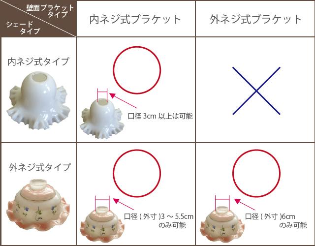 アンティークシェードによく似合う 壁面ブラケット器具(内ネジ式)