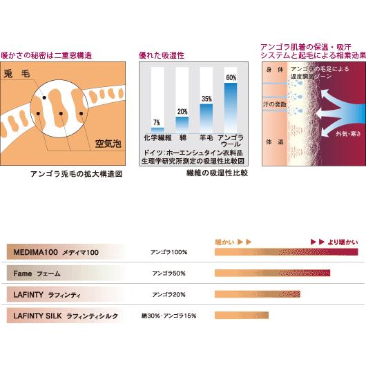 メディマ アンゴラ50% No.7748ll レディース 8分袖インナー(LLサイズ)