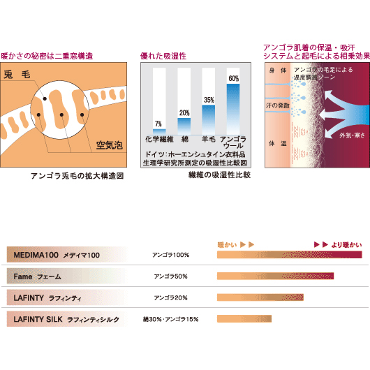 メディマ アンゴラ20% No.7132 メンズ長袖シャツ(M・Lサイズ)☆U首