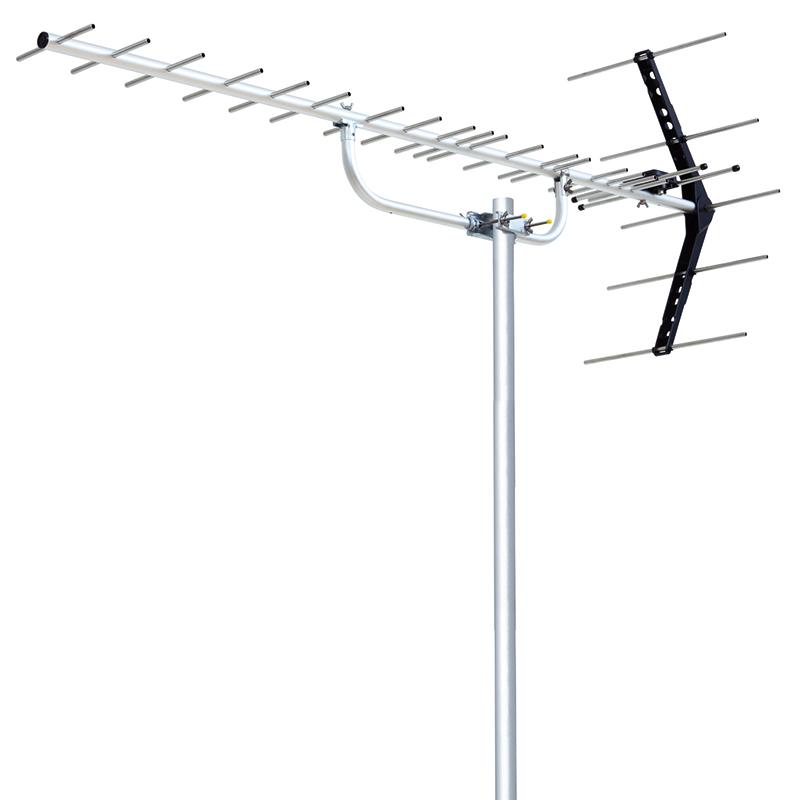 UHF20素子アンテナ(ステンレス)