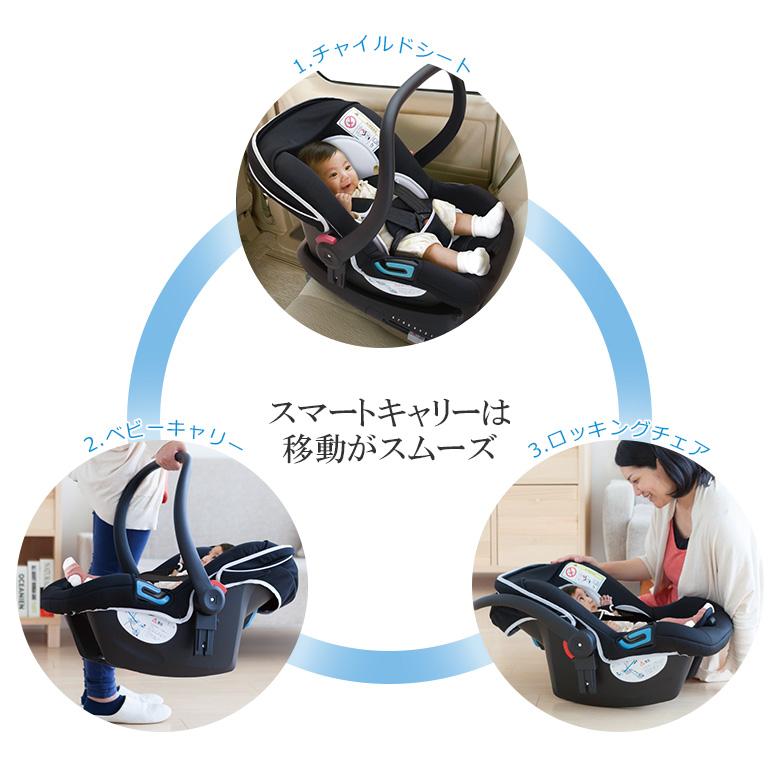 日本育児 新生児から使える スマートキャリー イージーベースセット チャイルドシート(送料無料)