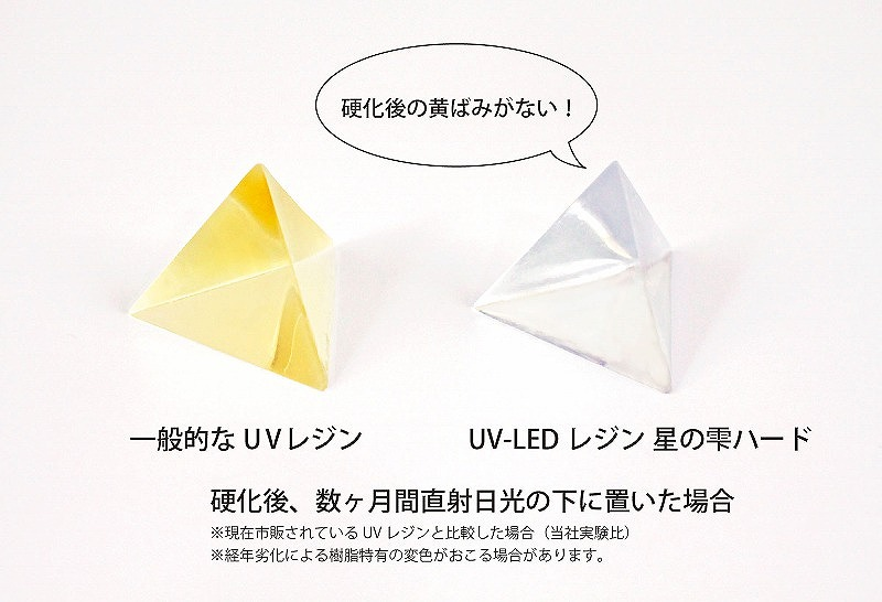 LEDレジン 星の雫ハード25g 403236 【PADICO】