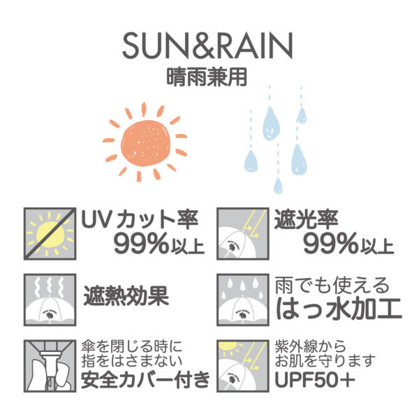 キッズパラソル 遮光遮熱 晴雨兼用傘 クッカヒッポ 子供用 日傘 50cm 窓付き ミントグリーン
