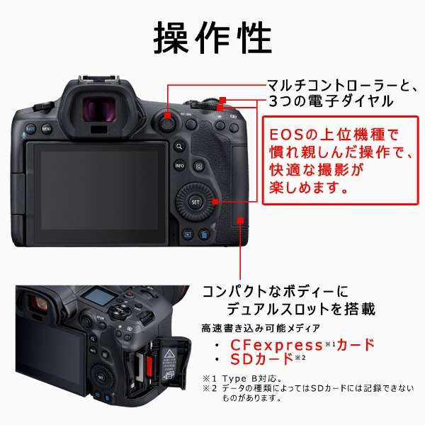 新品EOS R5 ボディ
