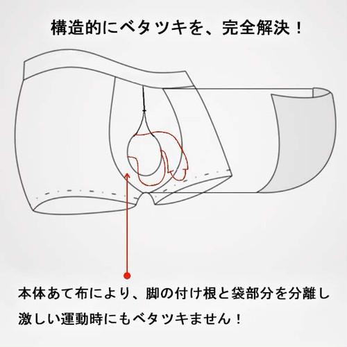 xmab 772upk3 ●T【2XL/ブラック&ブルー&グレー】3色組【YY 左右開き ボクサーパンツ】(日本、XXL相当)ロウライズ メンズ パンツ 陰嚢分離 爽やか 股間 冷却 3枚 セット ポジション キープ パンツ 上向き 下向き 両用 快適ホールド!