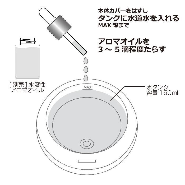 アロマディフューザー ミスト 本体 超音波加湿器 Hydro ミッレフィオーリ ルームフレグランス 公式通販サイト
