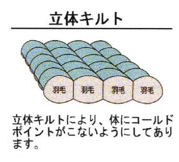 シビラSybilla フローレス TTC羽毛ふとん+体圧分散敷ふとん /シングルSL