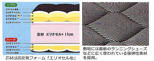 magniflexマニフレックスマットレス「リスペクトアスリートスペシャル20」 アスリートサイズ