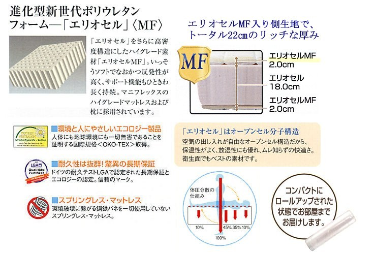 マニフレックスマットレス「フラッグFX」/ダブルサイズ