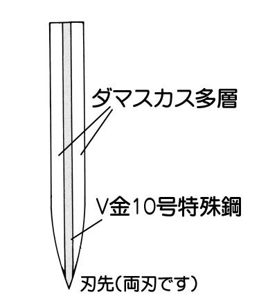 越前丸勝作「V金10号多層鋼鍛造 三徳包丁」