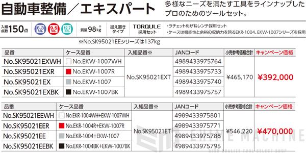 [メーカー直送業者便] KTC 150点工具セット SK95021EXR レッド 大型キャビネット採用プロユースモデル SK SALE 2021 SKセール