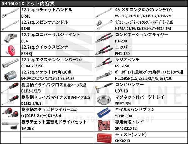 【KTC】 12.7sq. 60点工具セット SK46021X(特典付)レッド 大型車・重機・農機用ツールセット SKX0213 採用モデル SK SALE 2021 SKセール