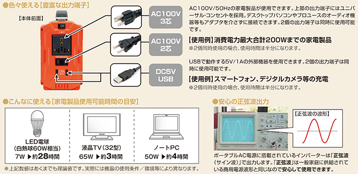 16W ソーラーシート + AC100V/DC5V ポータブルバッテリー(EP-200) ・ OS オーエス モバイルソーラー GSB-1600-AD(旧型式:GSS-1016B3)