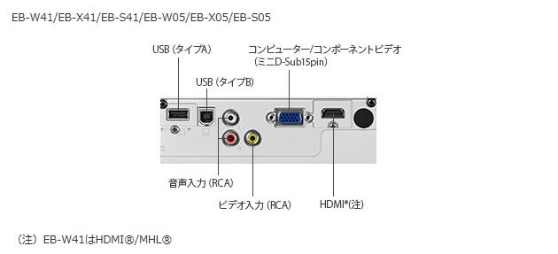 WXGA (1280×800) ビジネスプロジェクター EPSON エプソン EB-W41