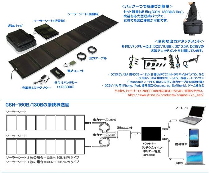 【中古・1年保証】32W×2 ソーラー発電シート + ノートPC対応バッテリー OS オーエス 折りたたみ型モバイルソーラーセット GSN-160B
