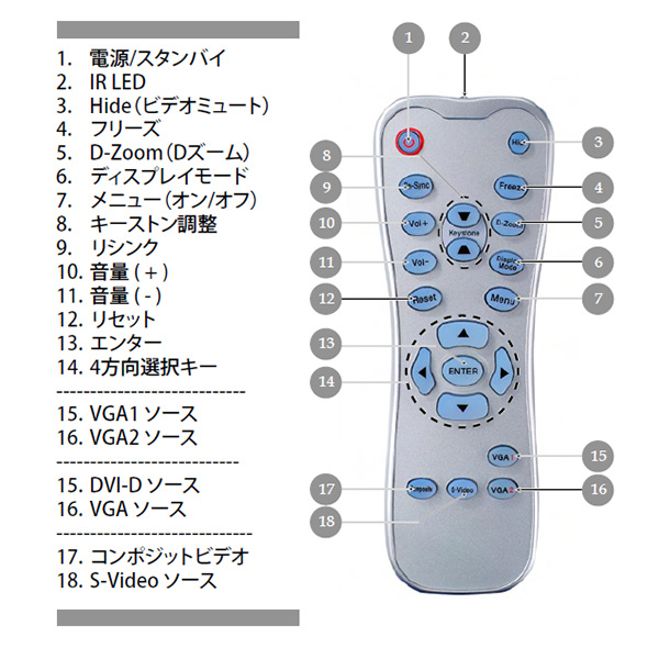 Optoma プロジェクター EP716P/EP719P用 リモコン 45.82G01.002