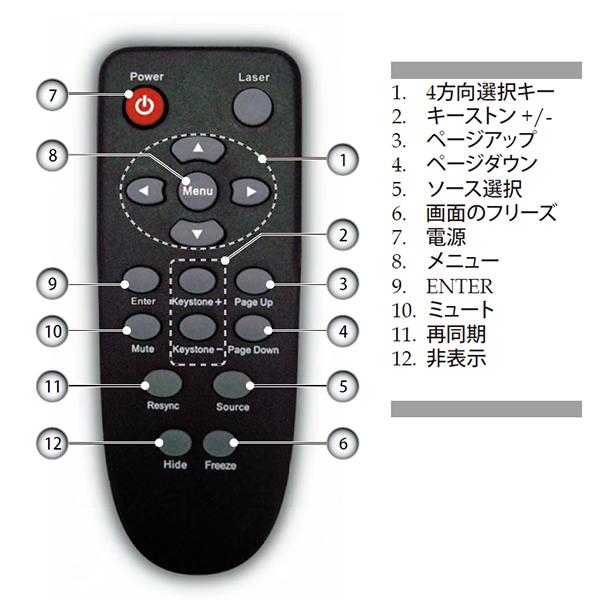 Optoma プロジェクター EP7150用 リモコン 45.82Y01G001