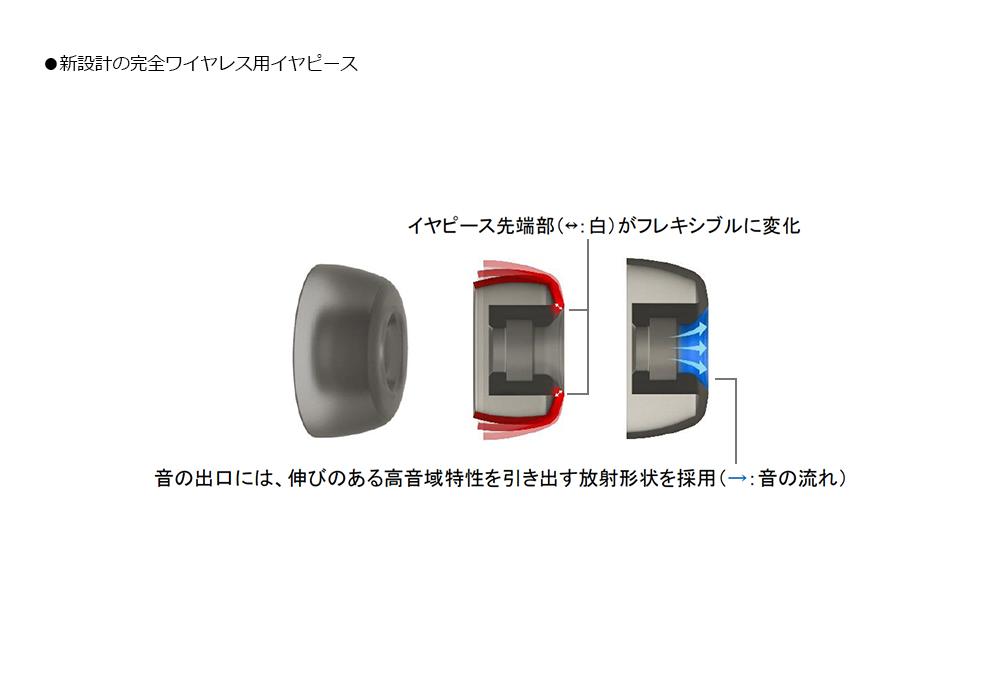 audio-technica - ATH-CKS5TW BK(ブラック)(完全ワイヤレスイヤホン)《e》【完売】