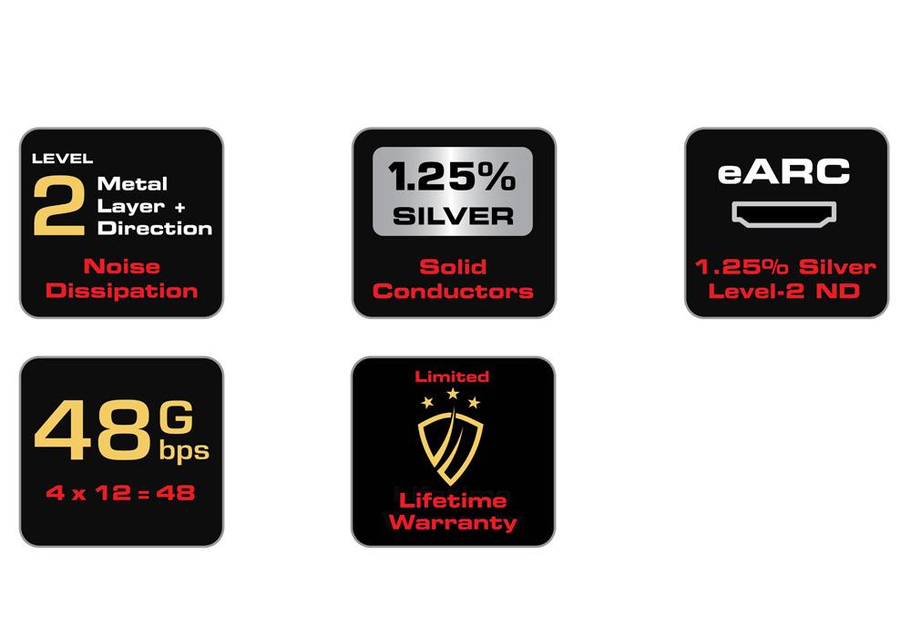 audioquest - HDMI Cinnamon48/2.0m(CIN48G/2M)(48Gbps・8K対応・HDMIケーブル)《e》【在庫有り即納】