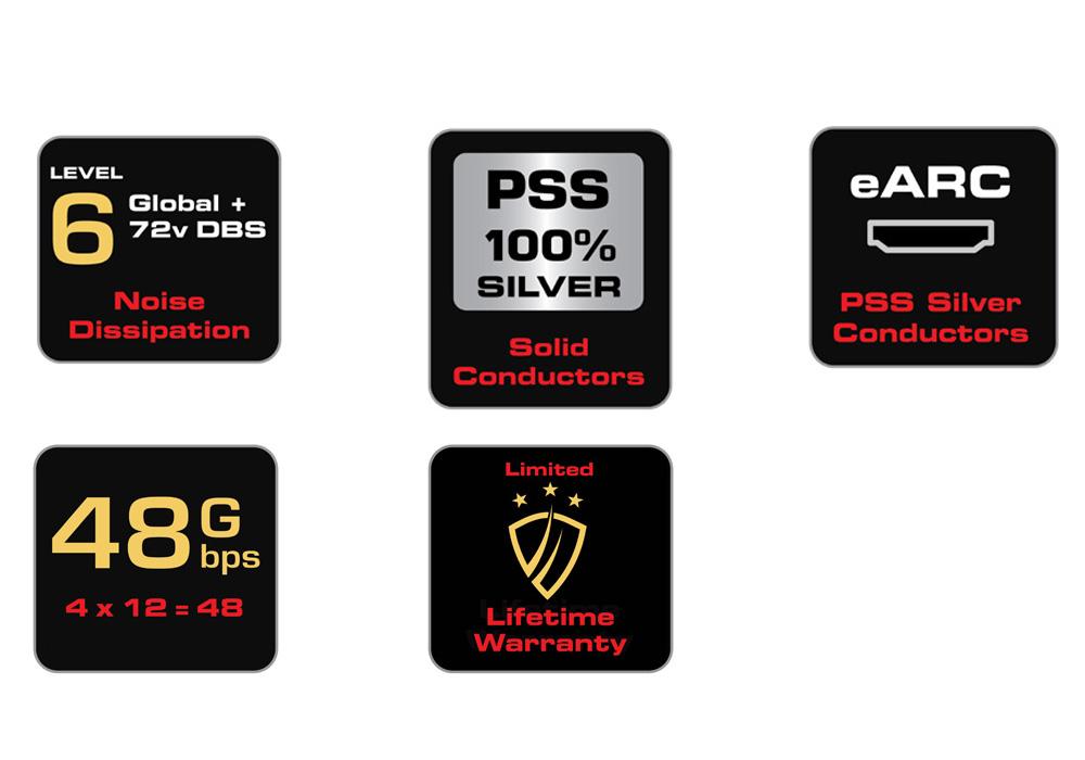 audioquest - HDMI FireBird48/1.0m(FIRE48G/1M)(48Gbps・8K対応・HDMIケーブル)《e》【メーカー取寄商品・納期を確認後、ご連絡いたします】