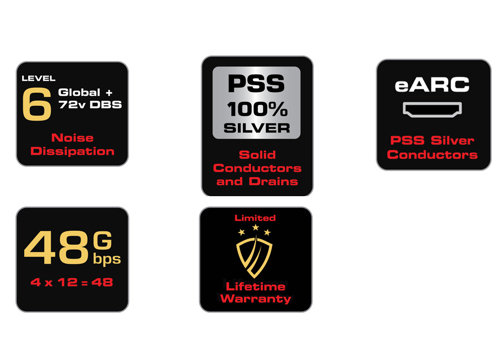 audioquest - HDMI Dragon48/1.0m(DRAGON48G/1M)(48Gbps・8K対応・HDMIケーブル)《e》【メーカー取寄商品・納期を確認後、ご連絡いたします】