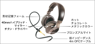 FOCAL - Spirit Classic/スピリット・クラシック(完全密閉型ヘッドホン)【特価品】《e》【完売】