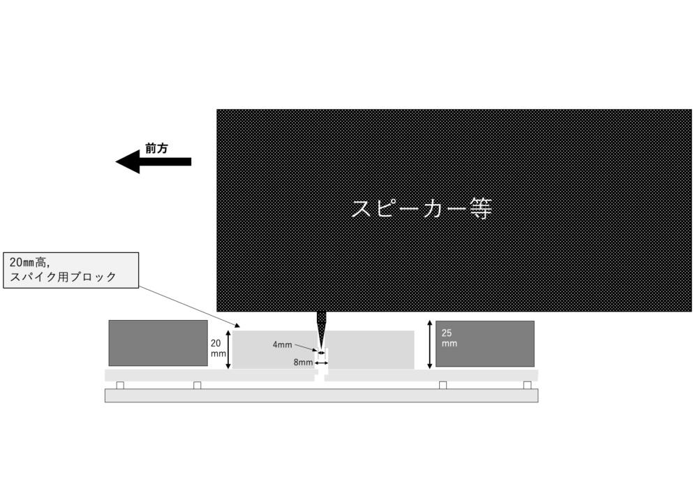 ジークレフ音響 - WELLDELTA(20mm高スパイク用ブロック付き・1個)《e》【メーカー取寄商品・3〜5営業日前後でお届け可能です※メーカー休業日除く】