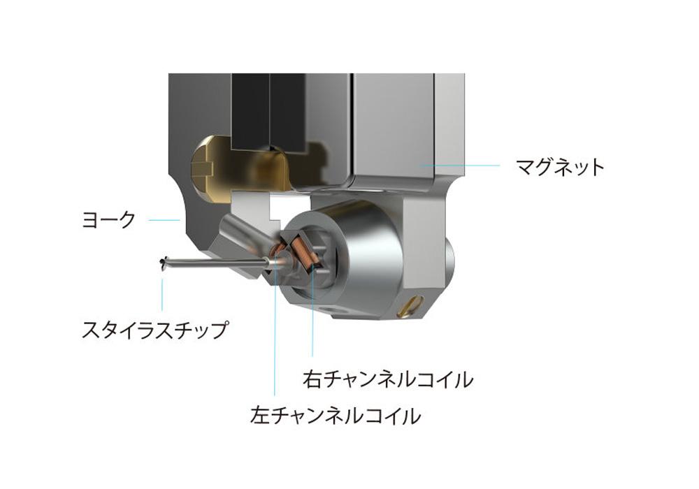 audio-technica - AT-ART9XI(MC型ステレオカートリッジ・鉄芯タイプ・特殊ラインコンタクト針搭載)《e》【在庫有り即納】