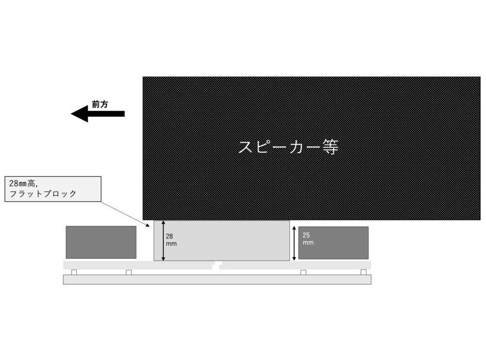 ジークレフ音響 - WELLDELTA(28mm高フラットブロック付き・1個)《e》【メーカー取寄商品・3〜5営業日前後でお届け可能です※メーカー休業日除く】