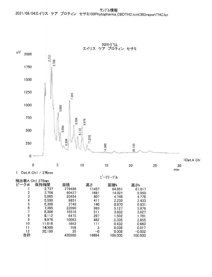 エイリス ケア プロテイン セサミ(Eiris Re-Care Protein Sesame)