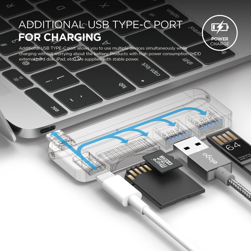 elago ALUMINUM CHARGING MULTI HUB USB-C for NOTE PC