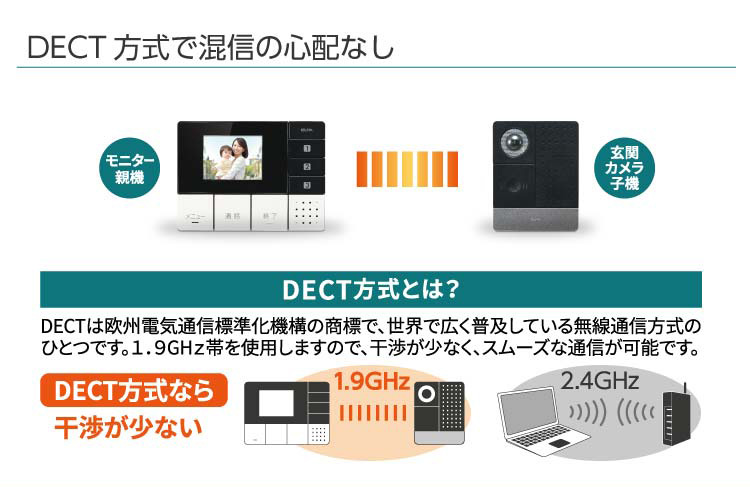 DECT方式ワイヤレステレビドアホン 親機&子機セット DHS-TMP2320