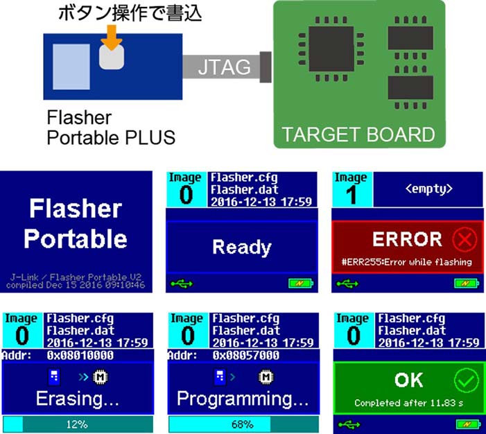 Flasher Portable PLUS