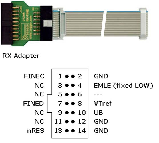 J-Link RX FINE Adapter
