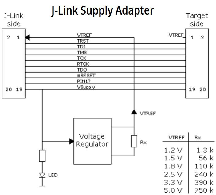 J-Link Supply Adapter