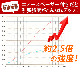 NHK「おはよう日本」まちかど情報室で紹介! エアーポール 専用バイクハンガーセット