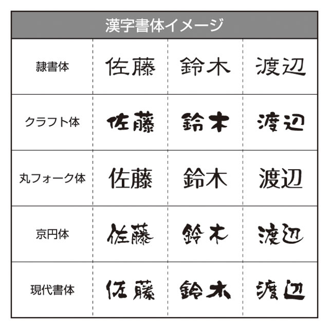 選べる書体は5種類 丸三タカギ 表札 アルミプレートサイン JFL-C-3 幅120mm×高さ70mm