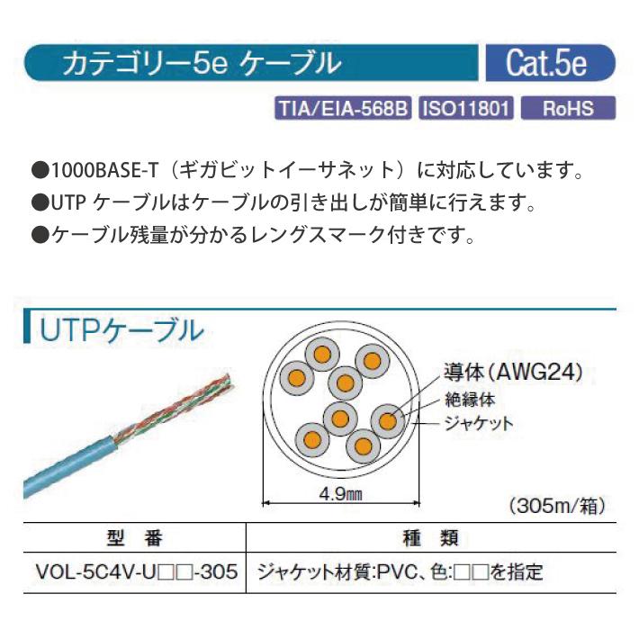 (送料無料)LANケーブル CAT5e 305m巻 人気の7色 300m巻タイプ コーニング CORNING UTP4P VOL-5C4V-U
