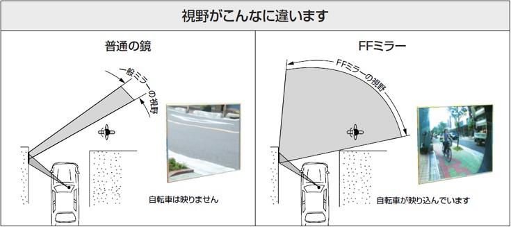 駐車場 車庫 カーブミラー 鏡 道路反射鏡 フラット型凸面機能ミラー 250×320(接着タイプ) 室内・屋外両用