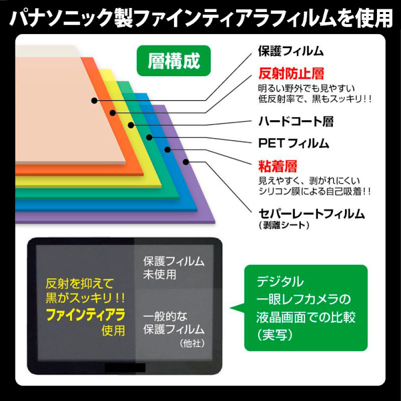 エツミ Panasonic LUMIX TZ57/TZ55専用 プロ用ガードフィルム /液晶保護フィルム