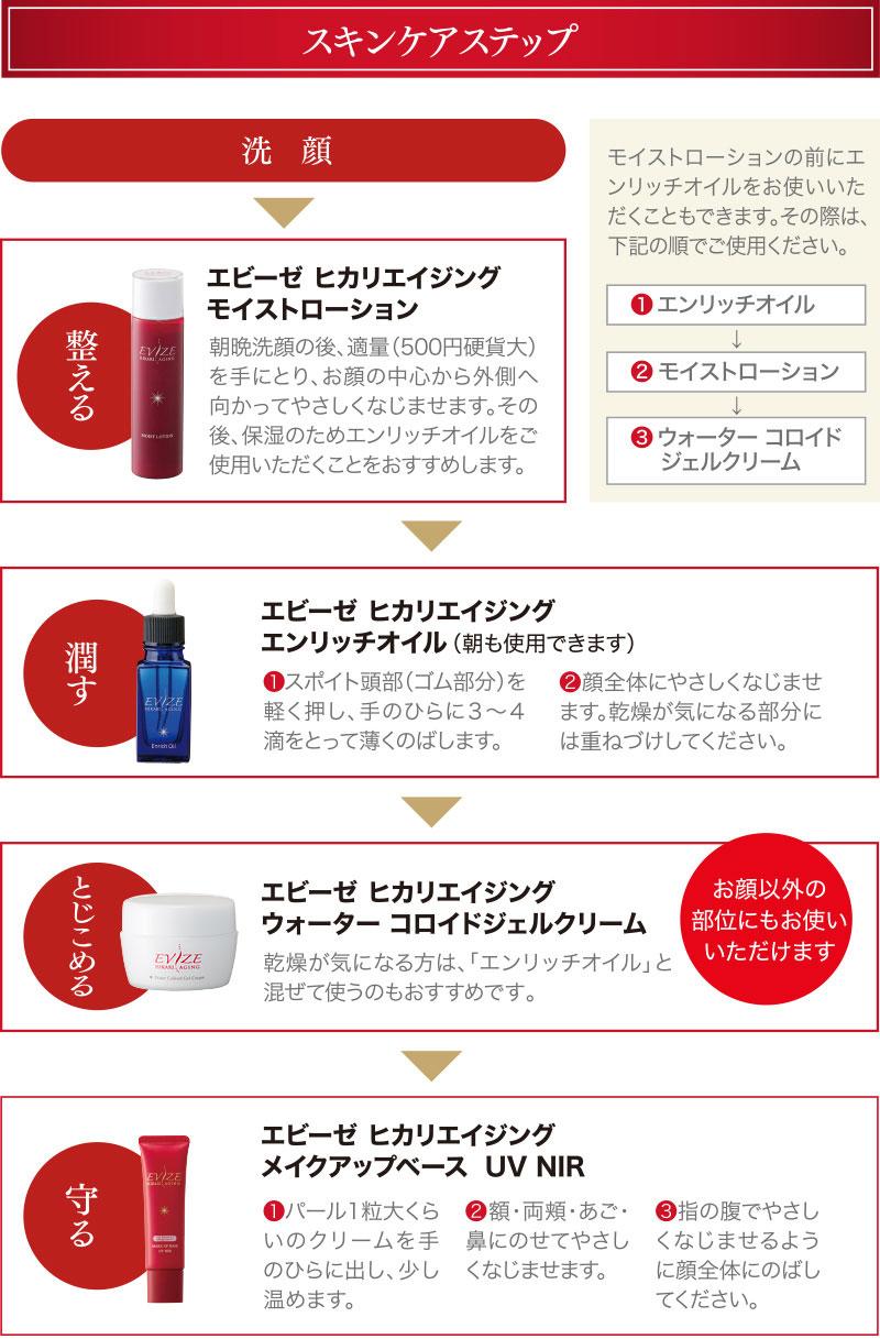 エビーゼ ヒカリエイジング セットコースB(FAF・HBE) 【化粧品 通販】、
