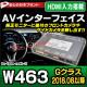 in-bz-type-rx4h11 AVインターフェイス Gクラス W463 (2018.08以降 12.3インチモニター NGT5.5) HDMI入力搭載 MBUXのタッチパネル方式対応 フロント&サイドカメラ増設などに最適 メルセデスベンツ ( インターフェース ベンツ 車パーツ )