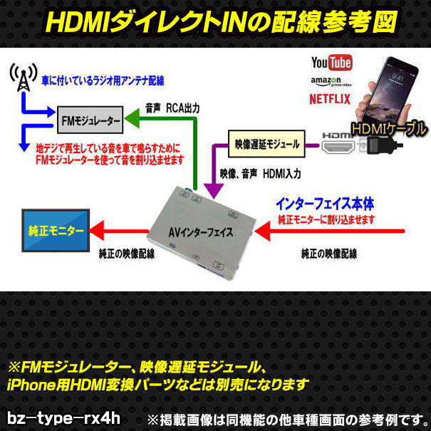 in-bz-type-rx4h12 AVインターフェイス Sクラス W222 (後期 2017.08以降 12.3インチモニター NGT5.5 ※前期は別モデル) HDMI入力搭載 MBUXのタッチパネル方式対応 フロント&サイドカメラ増設などに最適 メルセデスベンツ(ベンツ 車パーツ)