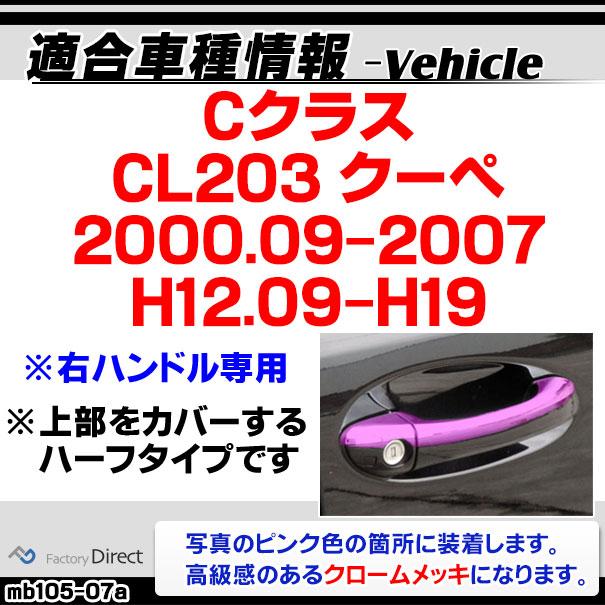 ri-mb105-07 2ドア ドアハンドル(右ハンドル)用 Mercedes Benz メルセデス ベンツ Cクラス W203 2Dクーペ(2001以降)クロームメッキランプトリム ガーニッシュ カバー(アクセサリー パーツ メルセデスベンツ カスタム 車パーツ)