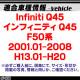 ll-ni-d08 LEDナンバー灯 Infiniti インフィニティ Q45(2001.01以降)ライセンスランプ NISSAN ニッサン 日産 自社企画商品 (LED ナンバー灯 カーアクセサリー ランプ パーツ カスタムパーツ ナンバーランプ )