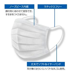 再入荷◆使い捨てマスク普通サイズ50枚入り 3層構造◆即日発送OK◆