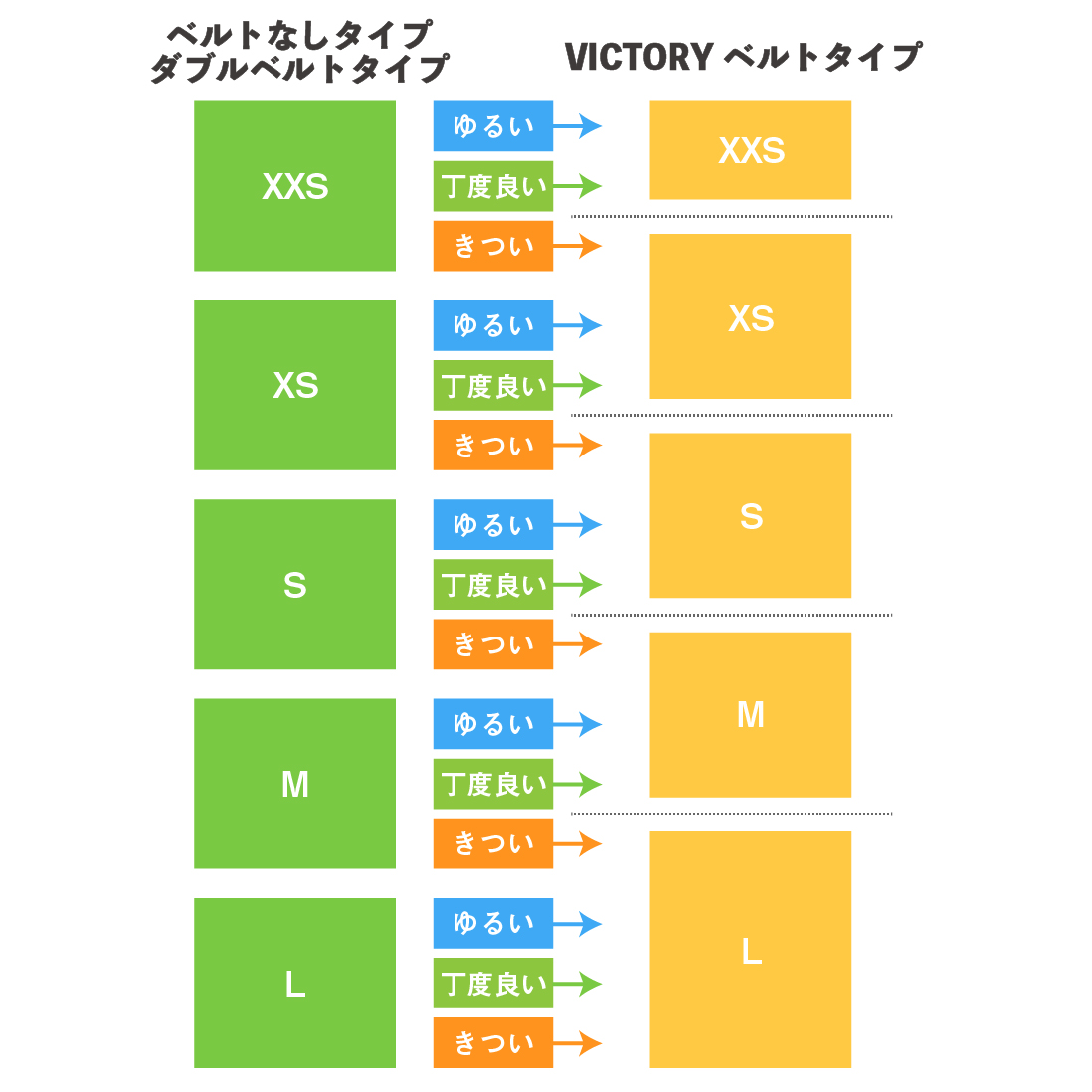 〔VICTORYベルト・アイボリー〕美BODY MAKER